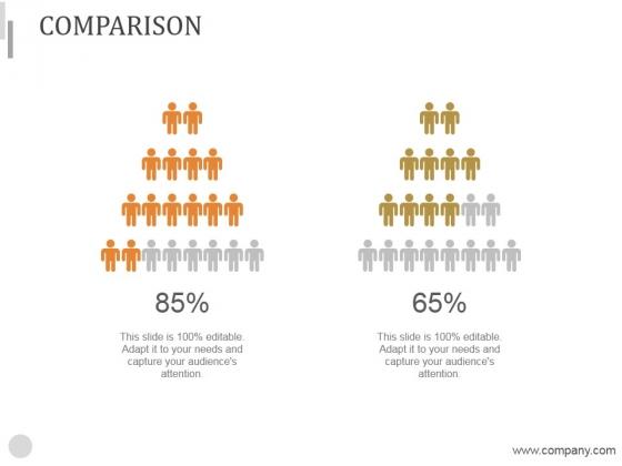 Comparison Ppt PowerPoint Presentation Slides