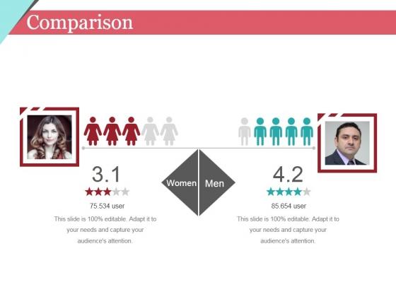 Comparison Ppt PowerPoint Presentation Styles Brochure