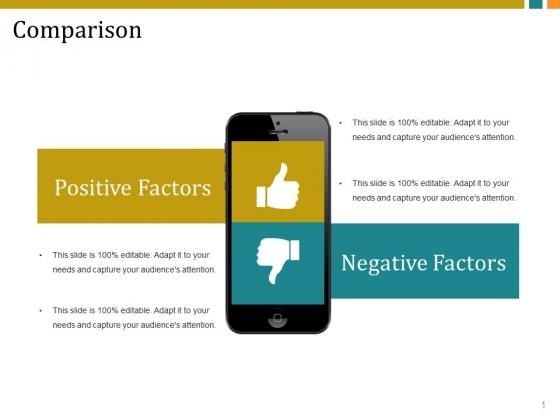 Comparison Ppt PowerPoint Presentation Styles Format