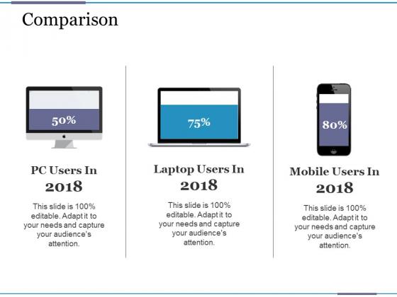 Comparison Ppt PowerPoint Presentation Summary Clipart