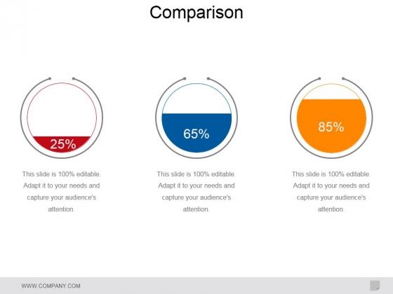 Comparison Ppt PowerPoint Presentation Summary Influencers