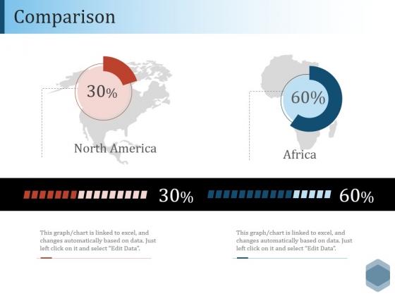 Comparison Ppt PowerPoint Presentation Summary Slideshow
