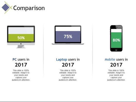 comparison ppt powerpoint presentation visual aids outline