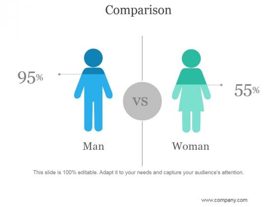 Comparison Ppt PowerPoint Presentation Visual Aids