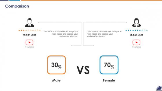 Comparison Ppt Show Icons PDF