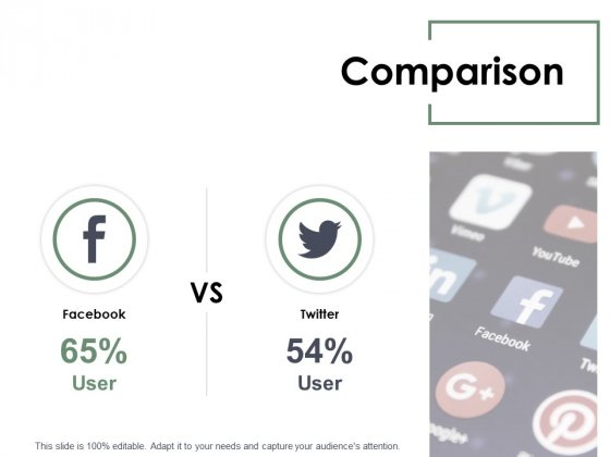 Comparison Social Marketing Ppt PowerPoint Presentation Icon Vector