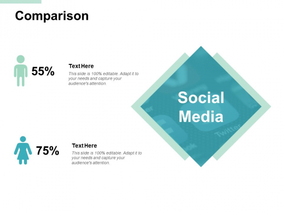 Comparison Social Media Ppt PowerPoint Presentation Gallery Example File