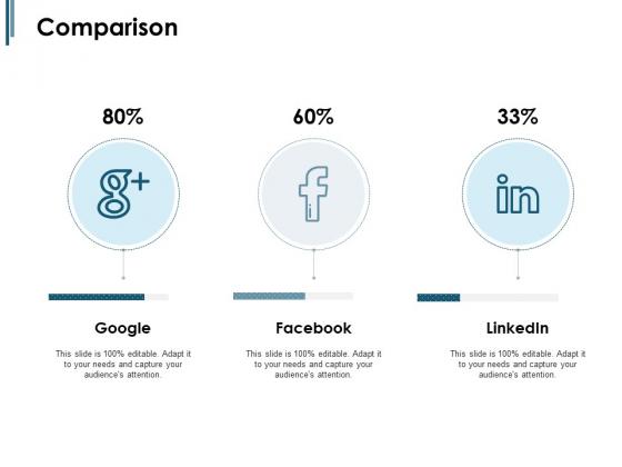 Comparison Social Media Ppt PowerPoint Presentation Show Gridlines