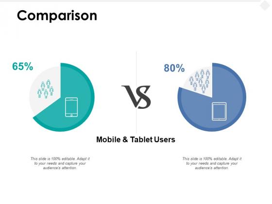 Comparison Technology Finance Ppt PowerPoint Presentation Deck