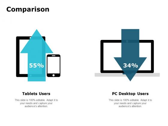 Comparison Technology Marketing Ppt PowerPoint Presentation Slides Background Images