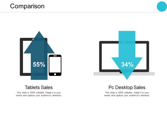 Comparison Technology Ppt PowerPoint Presentation Pictures Graphics Tutorials