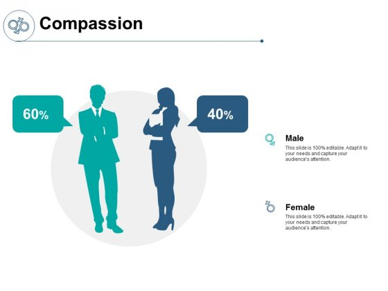 Compassion Female Male Ppt PowerPoint Presentation Icon Ideas