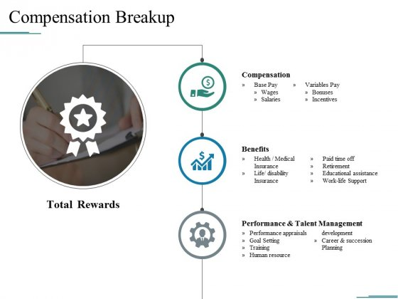 Compensation Breakup Ppt PowerPoint Presentation Infographics Layout Ideas