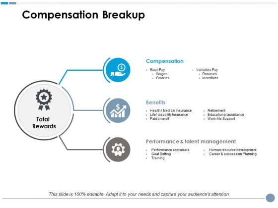 Compensation Breakup Ppt PowerPoint Presentation Outline Ideas