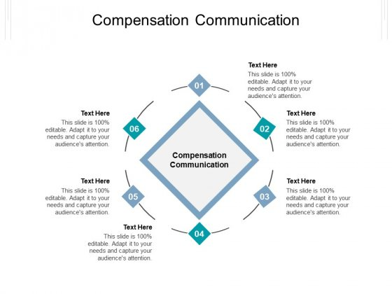 Compensation Communication Ppt PowerPoint Presentation Infographic Template Brochure Cpb Pdf