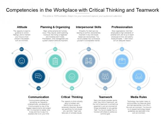 Competencies In The Workplace With Critical Thinking And Teamwork Ppt PowerPoint Presentation Professional Templates