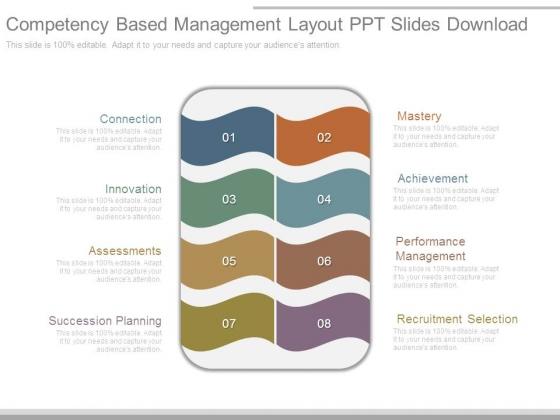 Competency Based Management Layout Ppt Slides Download