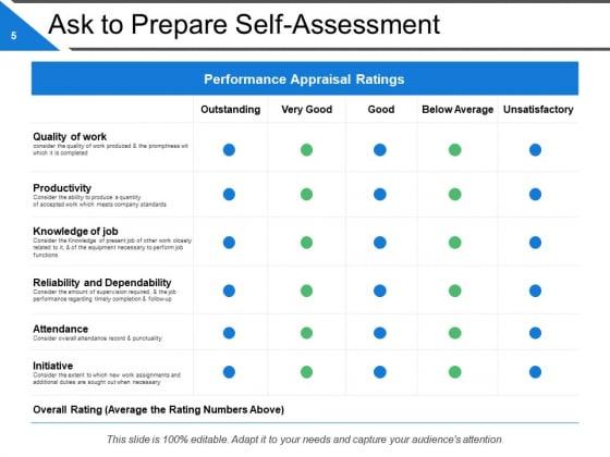 Competency_Based_Management_Ppt_PowerPoint_Presentation_Complete_Deck_With_Slides_Slide_5