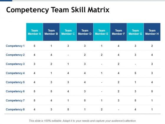Competency_Team_Skill_Matrix_Ppt_PowerPoint_Presentationmodel_Brochure_Slide_1