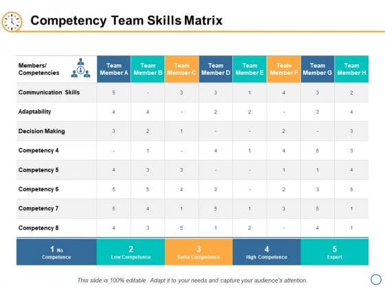 Competency Team Skills Matrix Ppt PowerPoint Presentation Inspiration