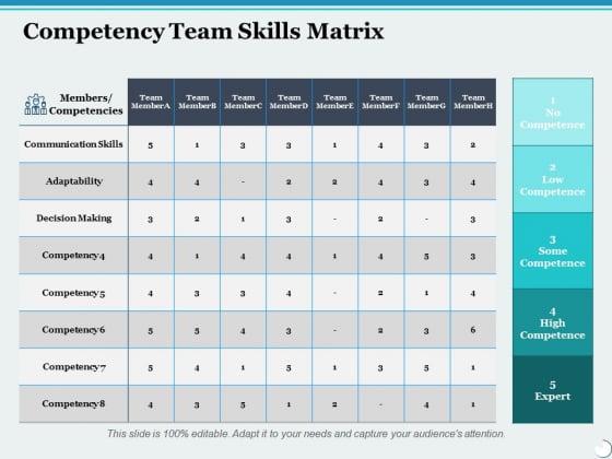 Competency_Team_Skills_Matrix_Ppt_PowerPoint_Presentation_Samples_Slide_1