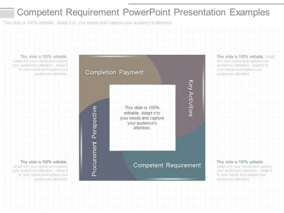 Competent Requirement Powerpoint Presentation Examples