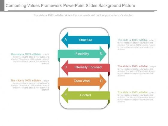 Competing Values Framework Powerpoint Slides Background Picture