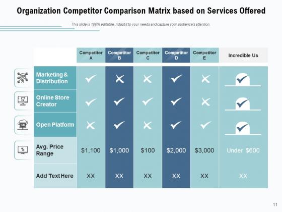 Competition_Analysis_Matrix_Dashboard_Comparison_Ppt_PowerPoint_Presentation_Complete_Deck_Slide_11