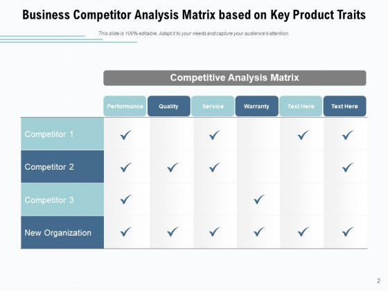Competition_Analysis_Matrix_Dashboard_Comparison_Ppt_PowerPoint_Presentation_Complete_Deck_Slide_2