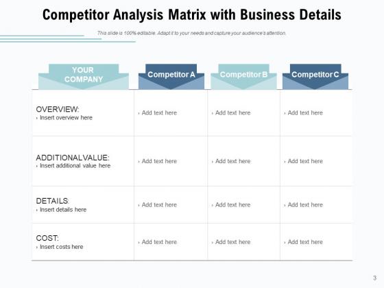 Competition_Analysis_Matrix_Dashboard_Comparison_Ppt_PowerPoint_Presentation_Complete_Deck_Slide_3