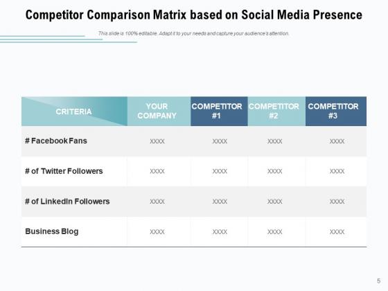 Competition_Analysis_Matrix_Dashboard_Comparison_Ppt_PowerPoint_Presentation_Complete_Deck_Slide_5