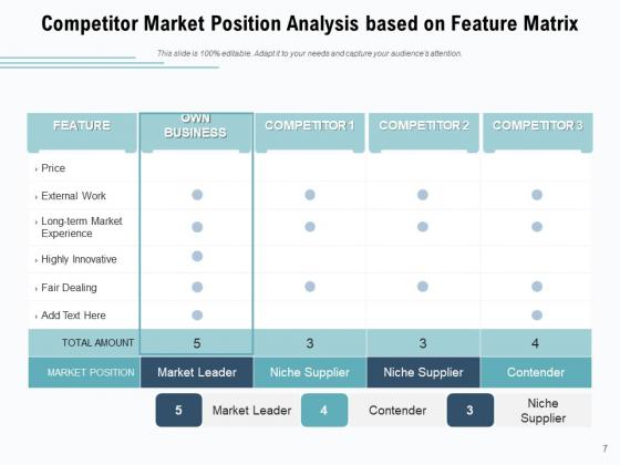 Competition_Analysis_Matrix_Dashboard_Comparison_Ppt_PowerPoint_Presentation_Complete_Deck_Slide_7
