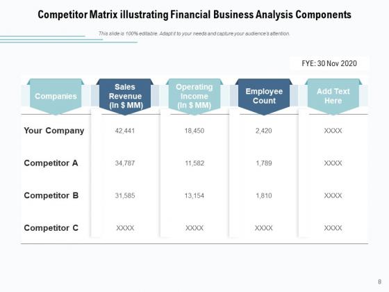 Competition_Analysis_Matrix_Dashboard_Comparison_Ppt_PowerPoint_Presentation_Complete_Deck_Slide_8
