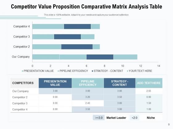 Competition_Analysis_Matrix_Dashboard_Comparison_Ppt_PowerPoint_Presentation_Complete_Deck_Slide_9