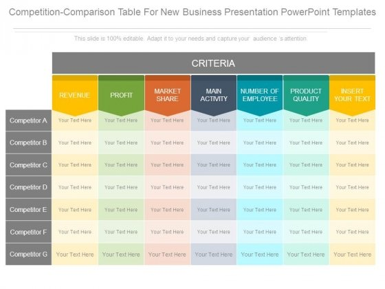 Competition Comparison Table For New Business Presentation Powerpoint Templates