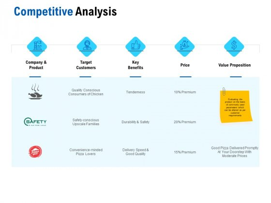 Competition In Market Competitive Analysis Ppt Infographic Template Inspiration PDF Ppt Layouts Objects PDF