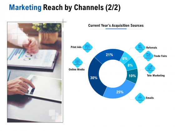 Competition In Market Marketing Reach By Channels Online Media Ppt Inspiration Design Templates PDF