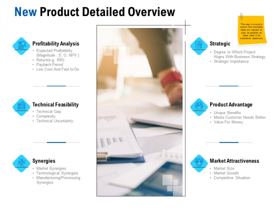 Competition In Market New Product Detailed Overview Ppt Styles Samples PDF