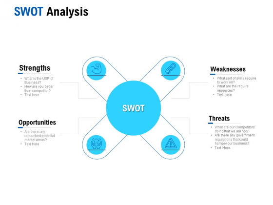 Competition In Market SWOT Analysis Ppt Slides Format PDF