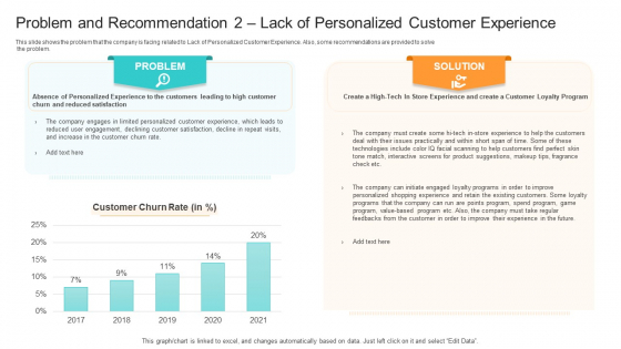 Competition Problem And Recommendation 2 Lack Of Personalized Customer Experience Sample PDF