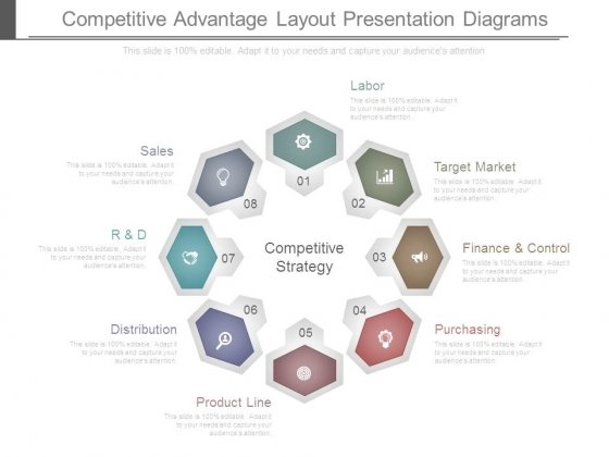 competitive advantage layout presentation diagrams - powerpoint, Powerpoint templates