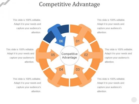 Competitive Advantage Ppt PowerPoint Presentation File Good