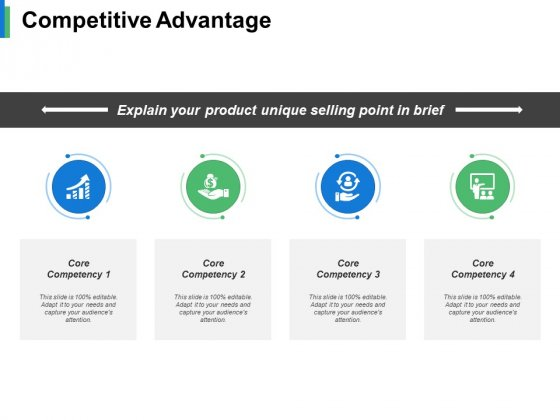 Competitive Advantage Ppt PowerPoint Presentation Gallery Example