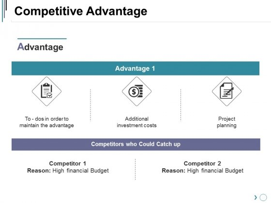 Competitive Advantage Ppt PowerPoint Presentation Infographic Template Example