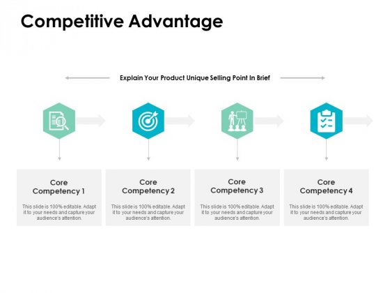 Competitive Advantage Ppt PowerPoint Presentation Layouts Example File