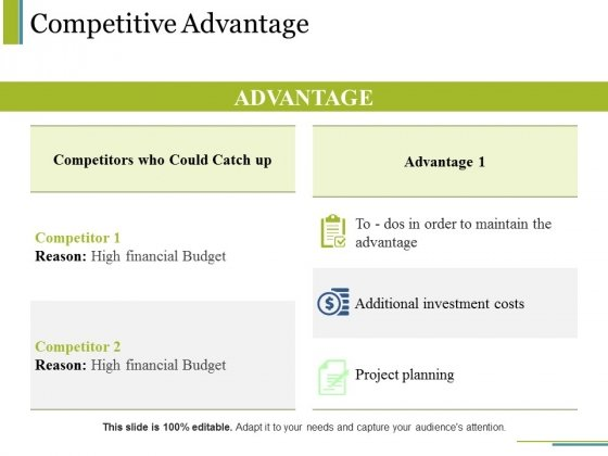 Competitive Advantage Ppt PowerPoint Presentation Layouts Outfit