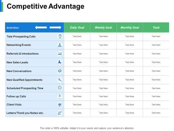 Competitive Advantage Slide2 Ppt PowerPoint Presentation Professional Elements