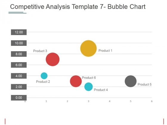 Competitive Analysis Bubble Chart Ppt PowerPoint Presentation Pictures Mockup