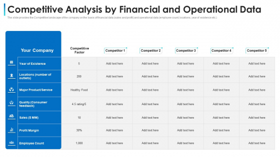 Competitive Analysis By Financial And Operational Data Ppt Show Icon PDF