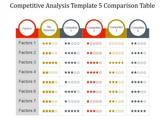 Competitive Analysis Comparison Table Ppt PowerPoint Presentation Deck